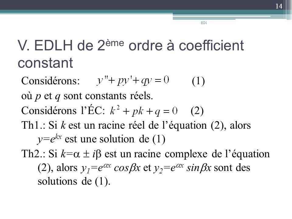 V.EDLH de 2 ème ordre à coefficient constant Considérons: (1) où p et q sont constants réels.