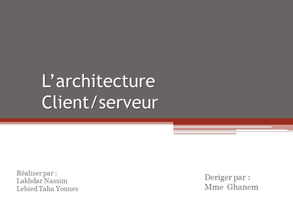 L'architecture Client/serveur Réaliser par : Lakhdar Nassim Lebied Taha Younes Deriger par : Mme Ghanem