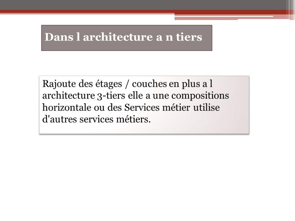 Dans l architecture a n tiers