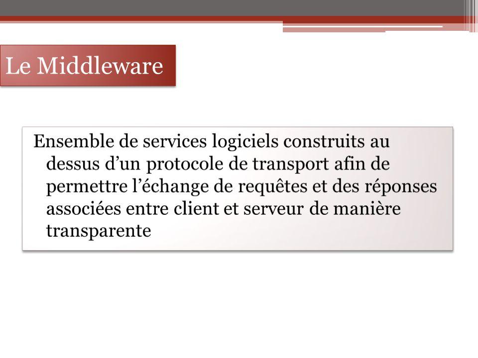 Le Middleware
