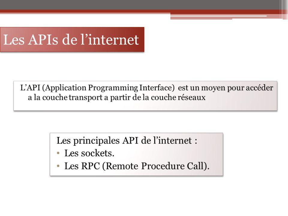 Les APIs de l'internet