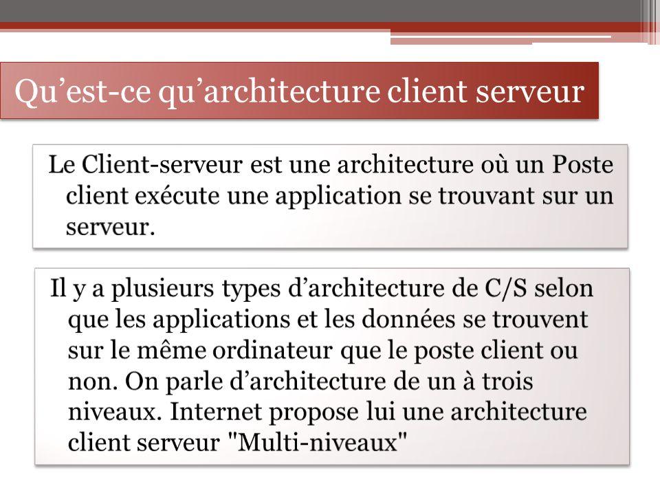 Qu'est-ce qu'architecture client serveur