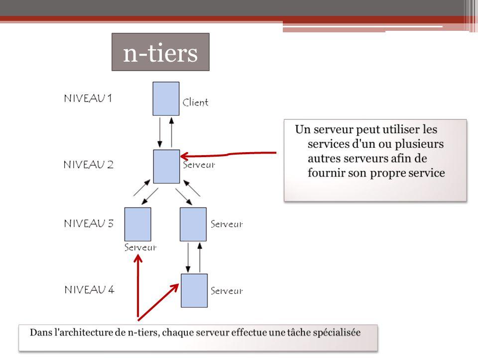 n-tiers