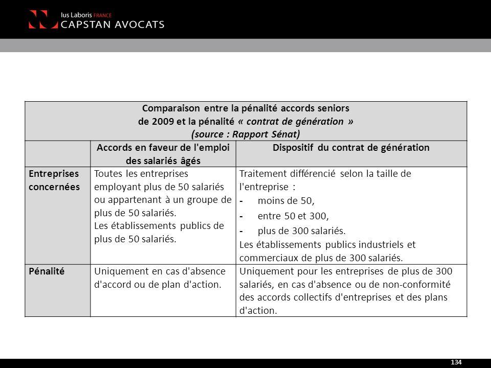 Comparaison entre la pénalité accords seniors de 2009 et la pénalité « contrat de génération » (source : Rapport Sénat) Accords en faveur de l'emploi
