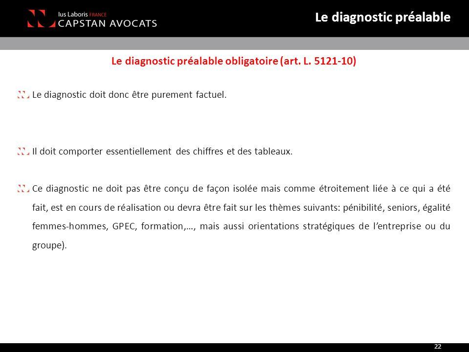 Le diagnostic préalable obligatoire (art. L. 5121-10) Le diagnostic doit donc être purement factuel. Il doit comporter essentiellement des chiffres et