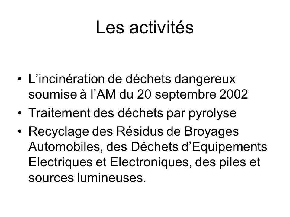 Les activités L'incinération de déchets dangereux soumise à l'AM du 20 septembre 2002 Traitement des déchets par pyrolyse Recyclage des Résidus de Broyages Automobiles, des Déchets d'Equipements Electriques et Electroniques, des piles et sources lumineuses.