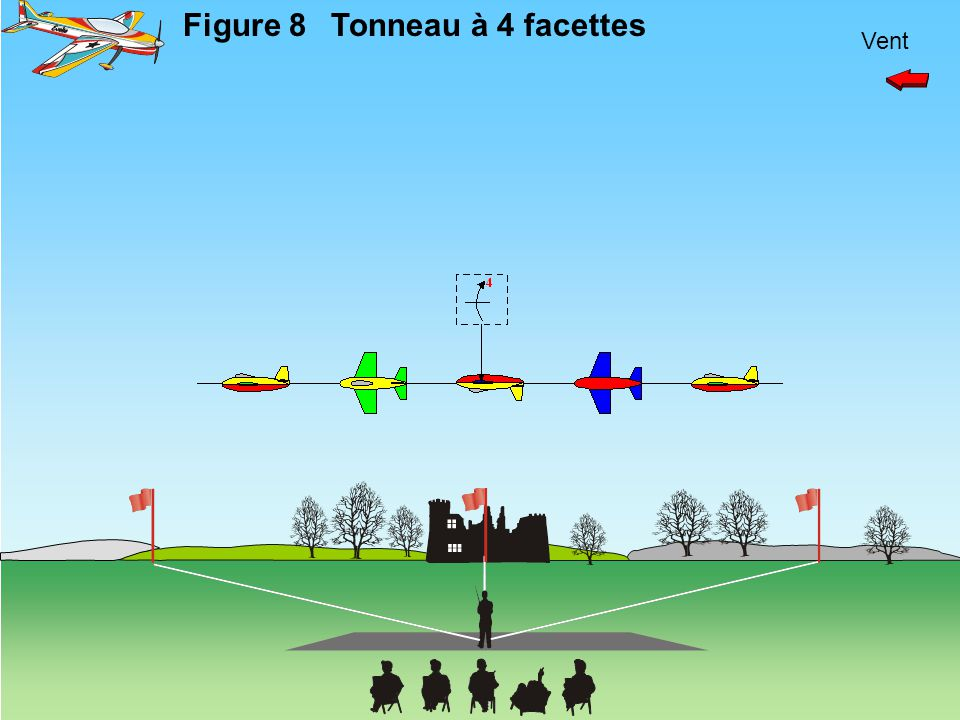 Vent Figure 8Tonneau à 4 facettes