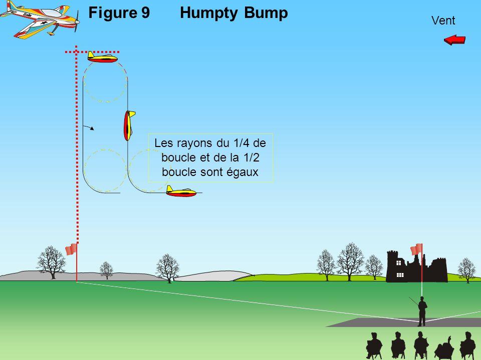 Vent Figure 9Humpty Bump Les rayons du 1/4 de boucle et de la 1/2 boucle sont égaux