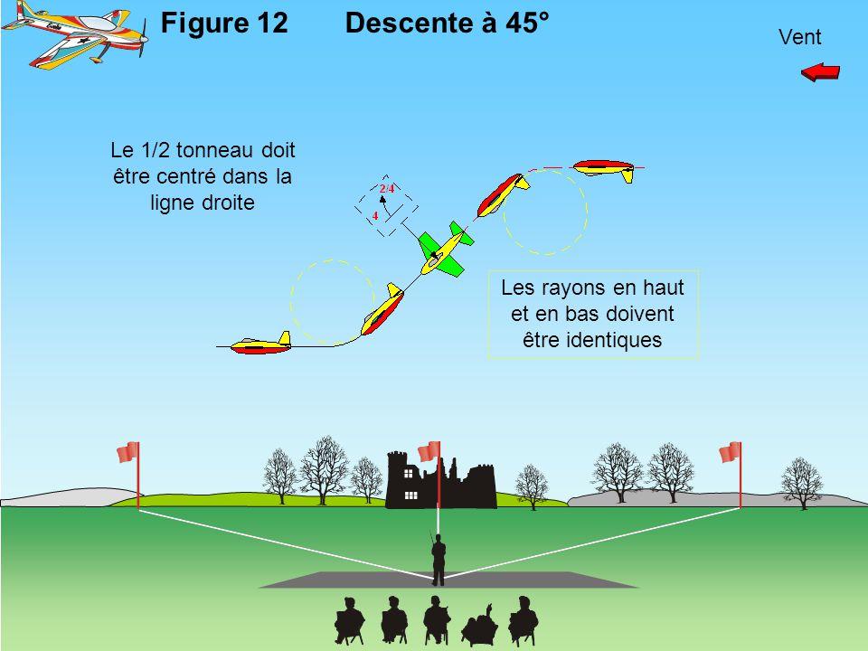Vent Le 1/2 tonneau doit être centré dans la ligne droite Figure 12Descente à 45° Les rayons en haut et en bas doivent être identiques