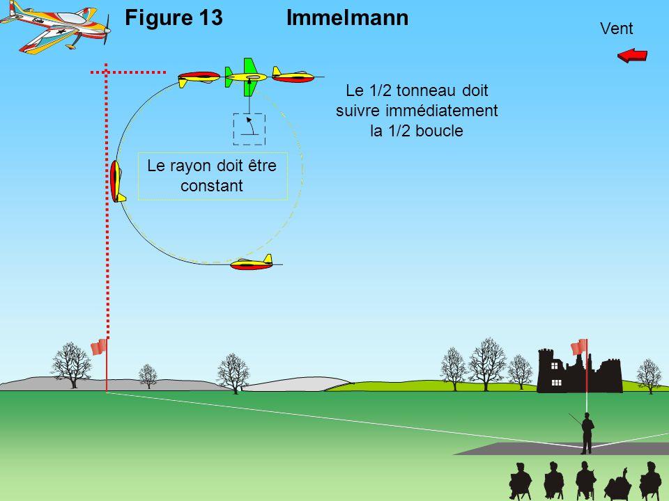 Vent Figure 13Immelmann Le 1/2 tonneau doit suivre immédiatement la 1/2 boucle Le rayon doit être constant