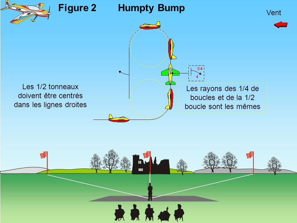 Vent Humpty Bump Les 1/2 tonneaux doivent être centrés dans les lignes droites Figure 2 Les rayons des 1/4 de boucles et de la 1/2 boucle sont les mêmes