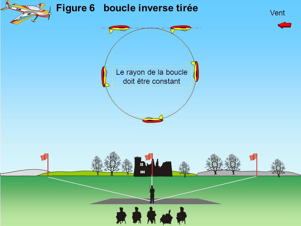 Vent Le rayon de la boucle doit être constant Figure 6 boucle inverse tirée