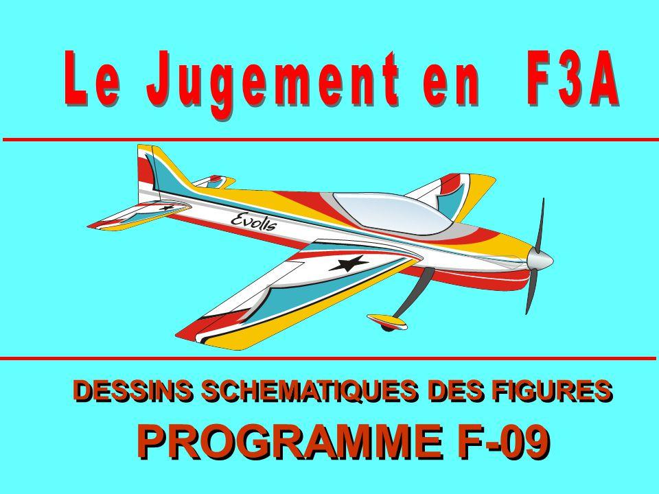 F-09.08: Chapeau haut de forme inverse avec 3/4 de tonneaux en montée et en descente, sortie dos Tous les rayons sont égaux.