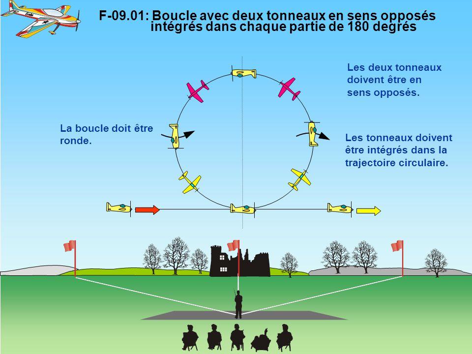 F-09.10: Nageoire de requin, 2 1/2 tonneaux opposés, 2 facettes d'un 4 facettes en descente, sortie dos 45° Tous les rayons sont égaux.