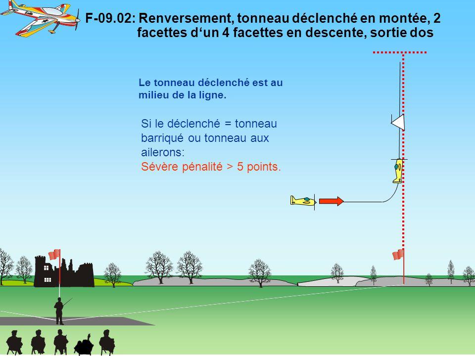 F-09.11: Boucle triangulaire, tonneau à 2 facettes et tonneau complet, sortie dos 90° Les tonneaux sont au milieu des lignes.