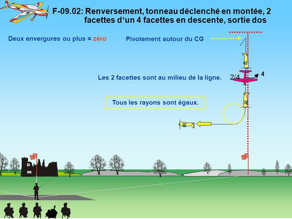 F-09.11: Boucle triangulaire, tonneau à 2 facettes et tonneau complet, sortie dos 90° Tous les rayons sont égaux.