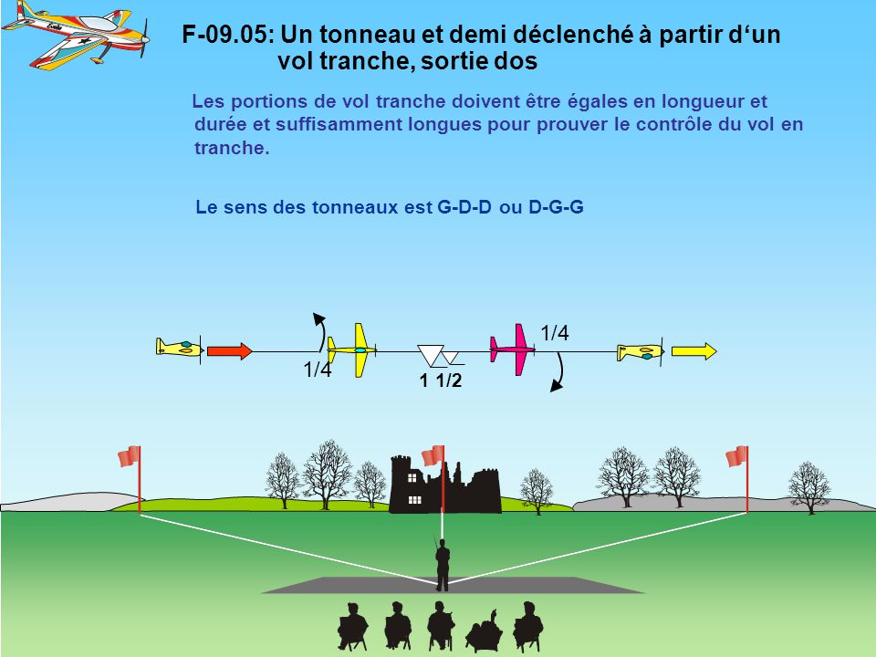 Full roll F-09.15: Sablier horizontal, vol tranche et tonneau complet dans les montées à 45°, sortie dos Le tonneau complet au milieu de la montée à 45°.