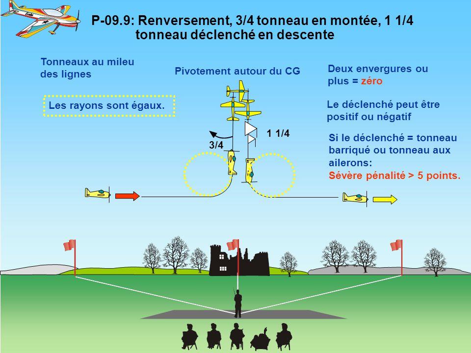 P-09.9: Renversement, 3/4 tonneau en montée, 1 1/4 tonneau déclenché en descente 3/4 1 1/4 Les rayons sont égaux. Pivotement autour du CG Deux envergu