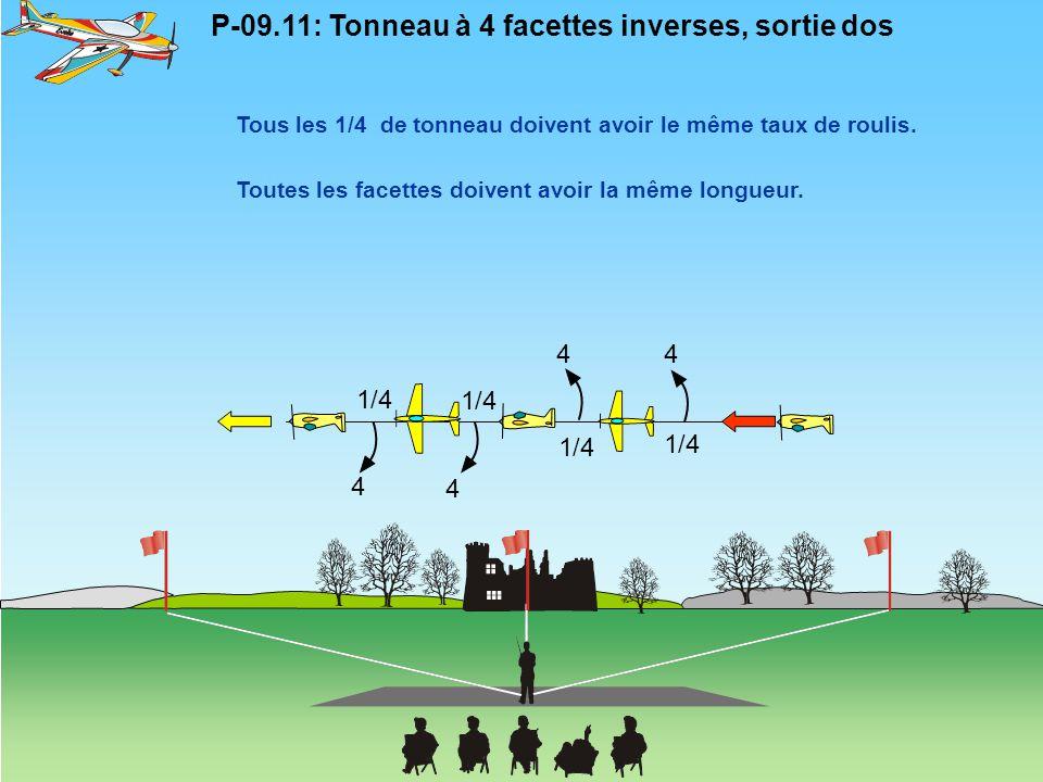 P-09.11: Tonneau à 4 facettes inverses, sortie dos Tous les 1/4 de tonneau doivent avoir le même taux de roulis. Toutes les facettes doivent avoir la