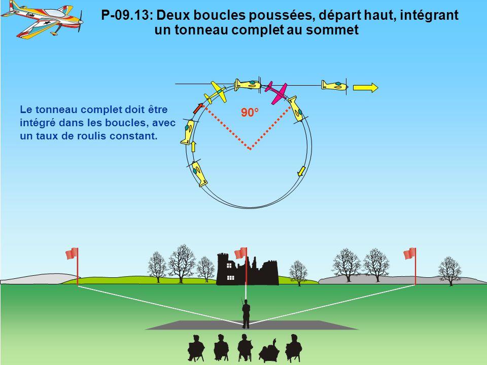 Le tonneau complet doit être intégré dans les boucles, avec un taux de roulis constant. 90° P-09.13: Deux boucles poussées, départ haut, intégrant un