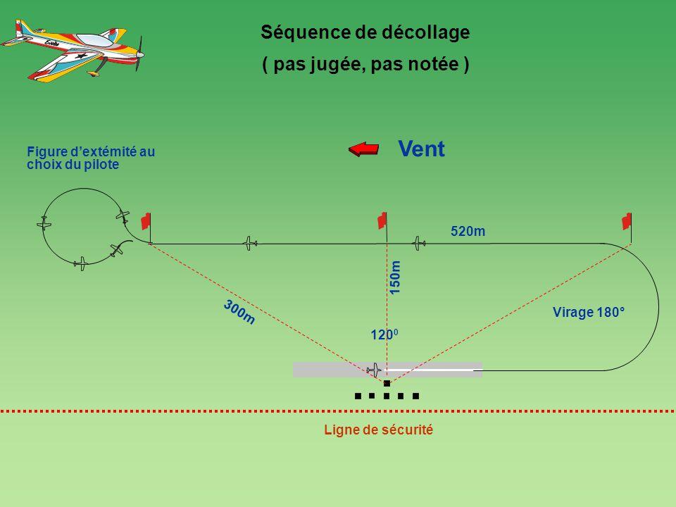 520m Figure d'extémité au choix du pilote 150m 300m 120 0 Séquence de décollage ( pas jugée, pas notée ) Ligne de sécurité Vent Virage 180°
