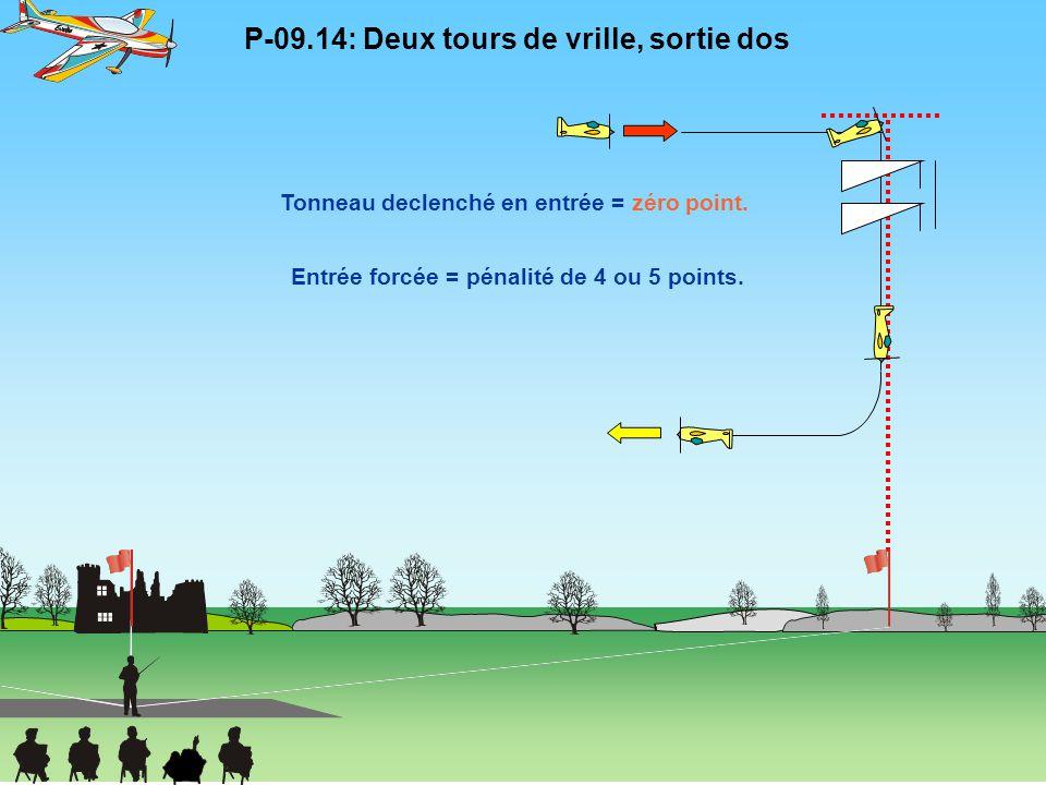 P-09.14: Deux tours de vrille, sortie dos Tonneau declenché en entrée = zéro point. Entrée forcée = pénalité de 4 ou 5 points.