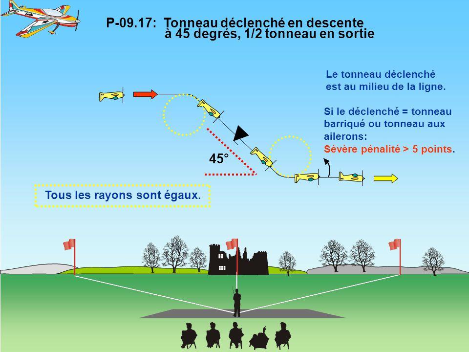 P-09.17: Tonneau déclenché en descente à 45 degrés, 1/2 tonneau en sortie 45° Tous les rayons sont égaux. Le tonneau déclenché est au milieu de la lig