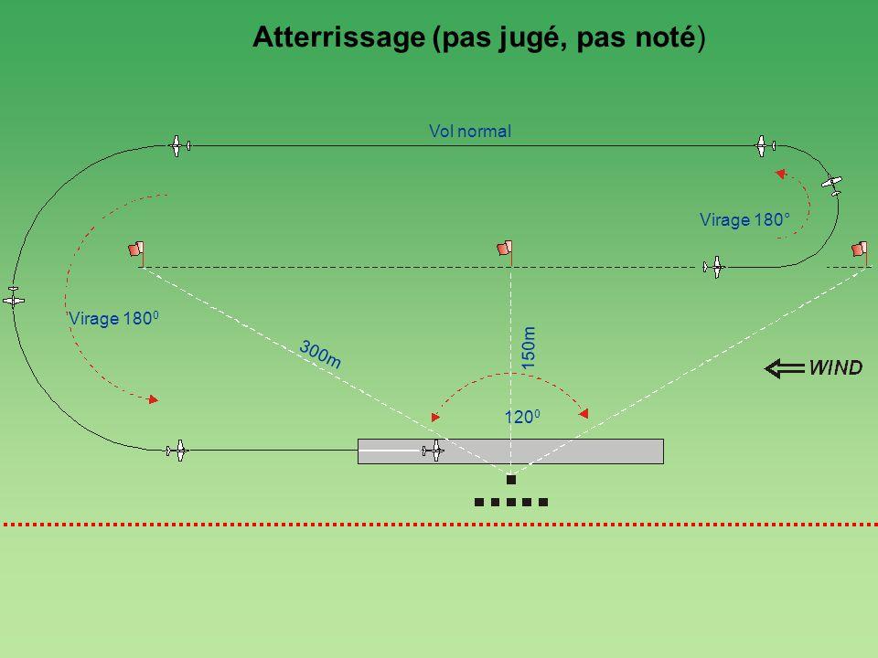 180 0 Kurve Peter Uhlig, im Januar 2005 150m 300m 120 0 Atterrissage (pas jugé, pas noté) Virage 180 0 Vol normal Virage 180°