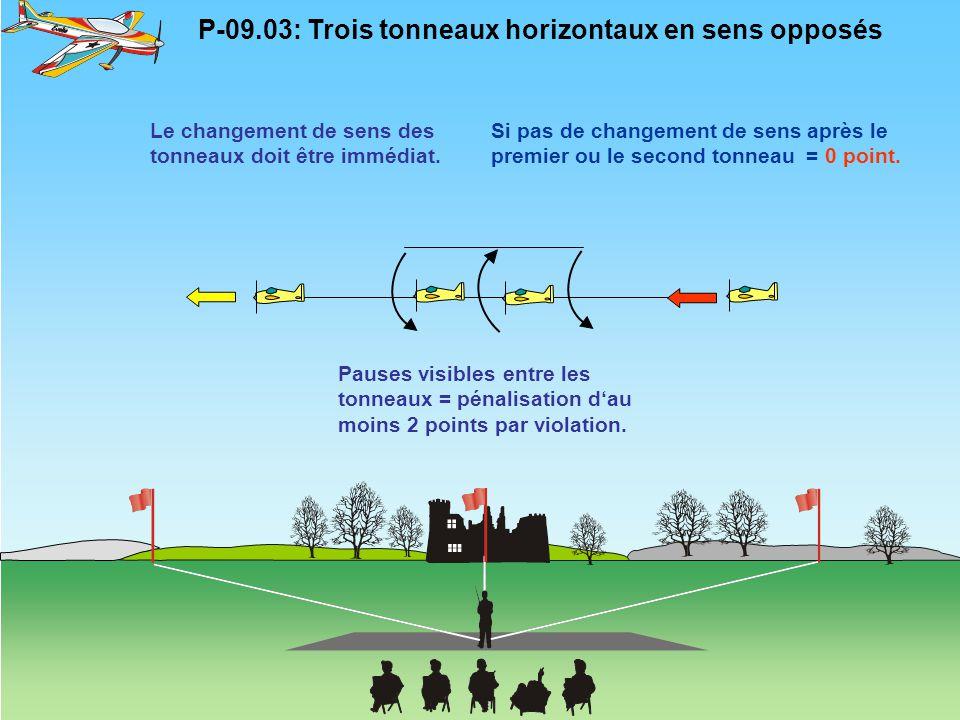 P-09.03: Trois tonneaux horizontaux en sens opposés Le changement de sens des tonneaux doit être immédiat. Si pas de changement de sens après le premi