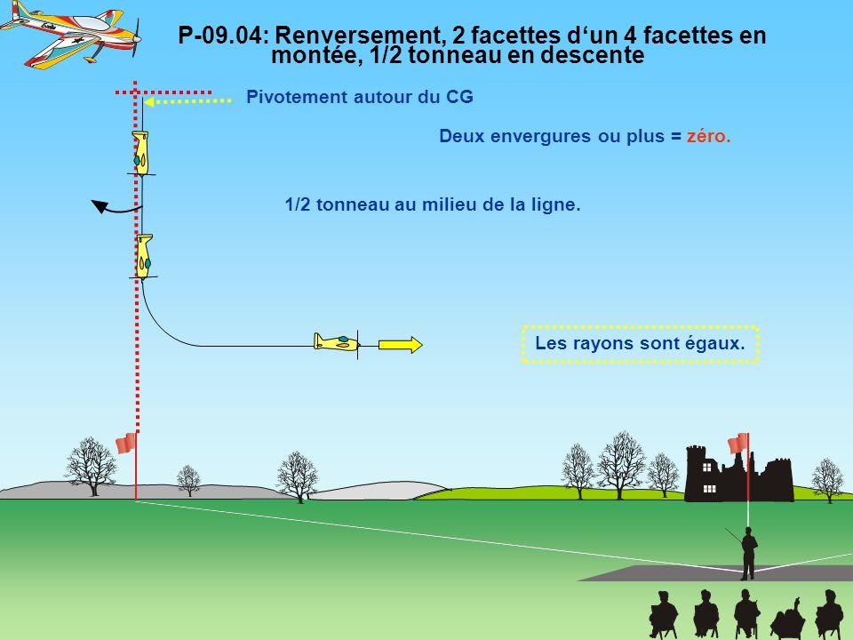 P-09.04: Renversement, 2 facettes d'un 4 facettes en montée, 1/2 tonneau en descente Les rayons sont égaux. 1/2 tonneau au milieu de la ligne. Pivotem