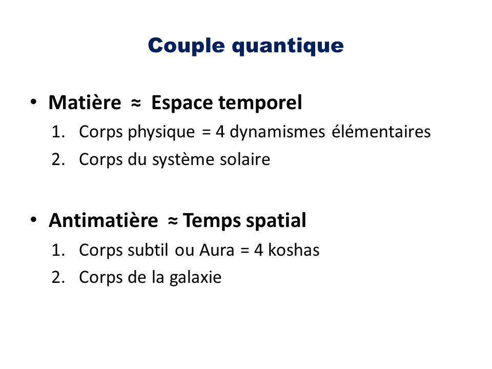 Couple quantique Matière ≈ Espace temporel 1.Corps physique = 4 dynamismes élémentaires 2.Corps du système solaire Antimatière ≈ Temps spatial 1.Corps