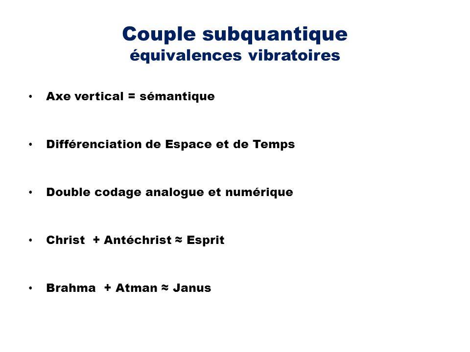 Couple subquantique équivalences vibratoires Axe vertical = sémantique Différenciation de Espace et de Temps Double codage analogue et numérique Chris