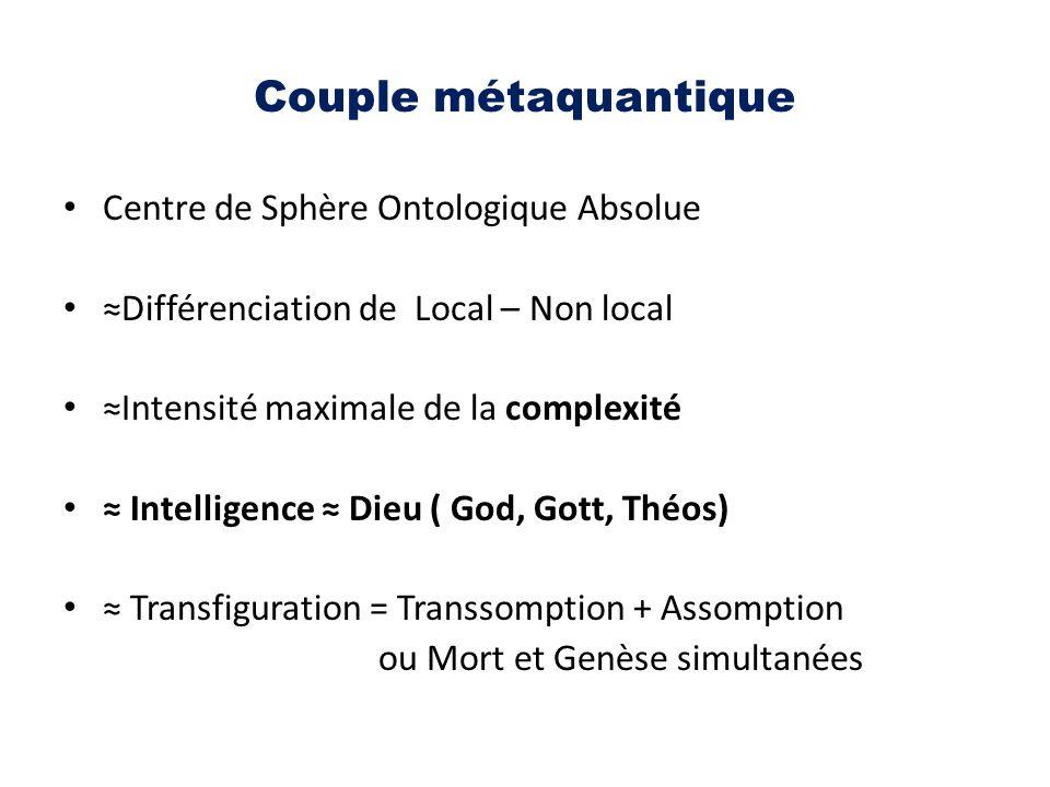 Couple métaquantique Centre de Sphère Ontologique Absolue ≈Différenciation de Local – Non local ≈Intensité maximale de la complexité ≈ Intelligence ≈