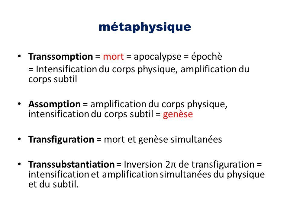 métaphysique Transsomption = mort = apocalypse = épochè = Intensification du corps physique, amplification du corps subtil Assomption = amplification