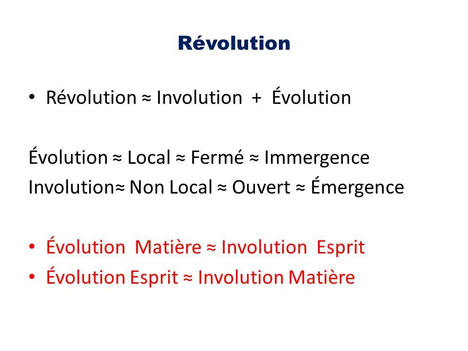 Révolution Révolution ≈ Involution + Évolution Évolution ≈ Local ≈ Fermé ≈ Immergence Involution≈ Non Local ≈ Ouvert ≈ Émergence Évolution Matière ≈ I
