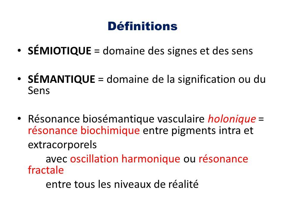 Définitions SÉMIOTIQUE = domaine des signes et des sens SÉMANTIQUE = domaine de la signification ou du Sens Résonance biosémantique vasculaire holoniq