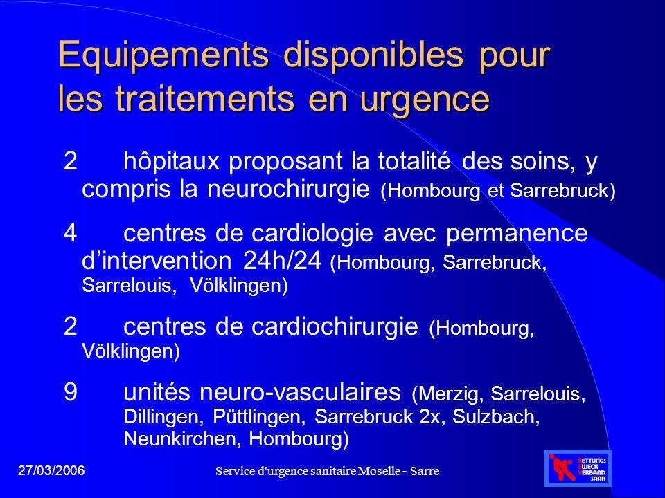 Service d'urgence sanitaire Moselle - Sarre27/03/2006 Equipements disponibles pour les traitements en urgence 2hôpitaux proposant la totalité des soin