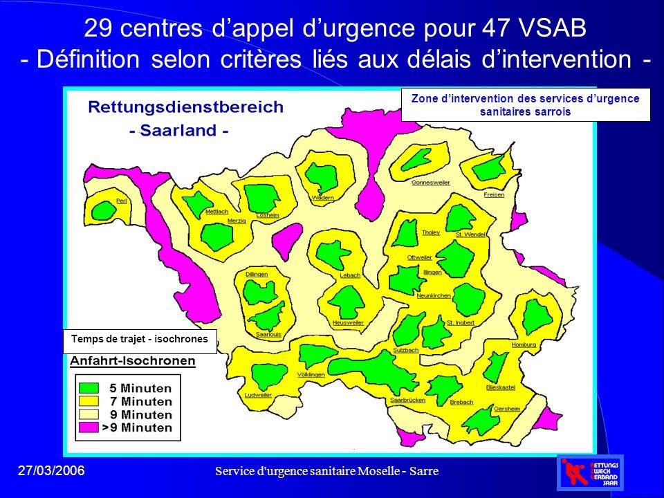 Service d'urgence sanitaire Moselle - Sarre27/03/2006 29 centres d'appel d'urgence pour 47 VSAB - Définition selon critères liés aux délais d'interven