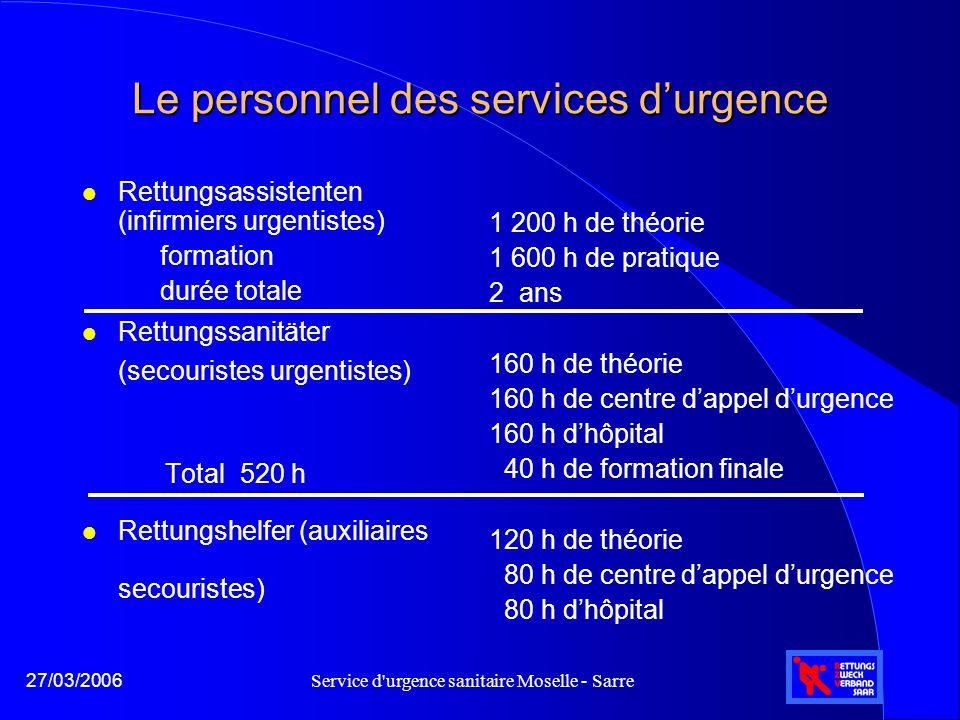 Service d'urgence sanitaire Moselle - Sarre27/03/2006 Le personnel des services d'urgence l Rettungsassistenten (infirmiers urgentistes) formation dur