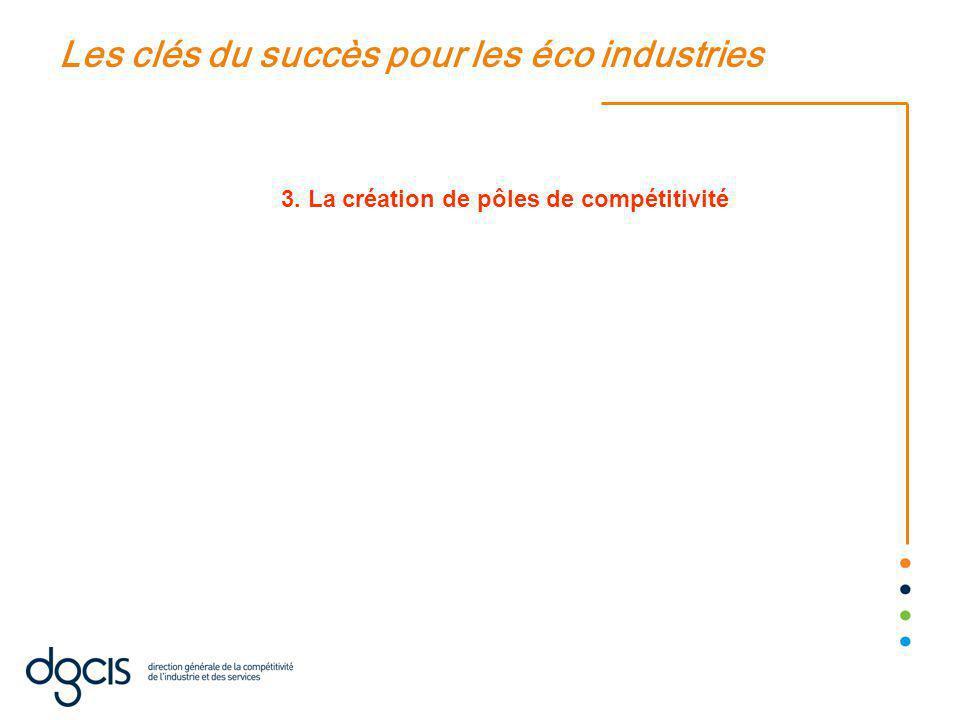 Les clés du succès pour les éco industries 3. La création de pôles de compétitivité