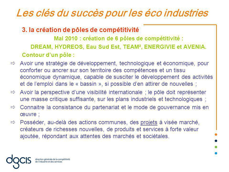 Les clés du succès pour les éco industries 3.