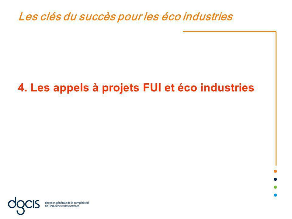 4. Les appels à projets FUI et éco industries