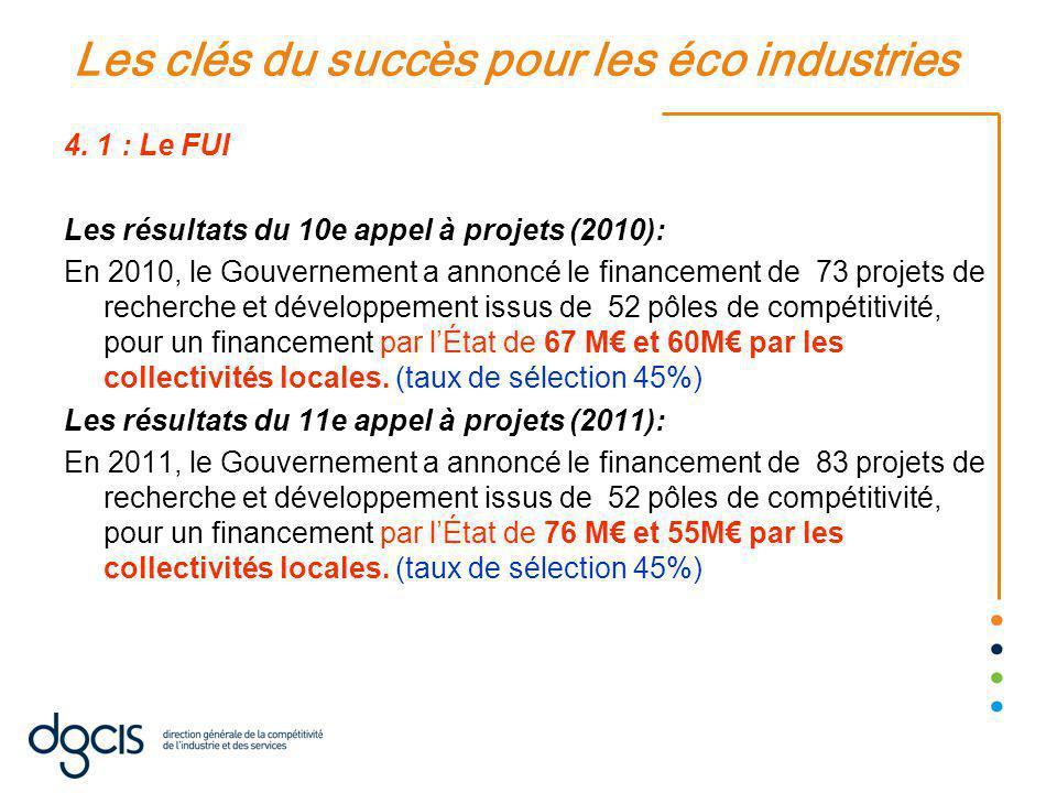 Les clés du succès pour les éco industries 4.