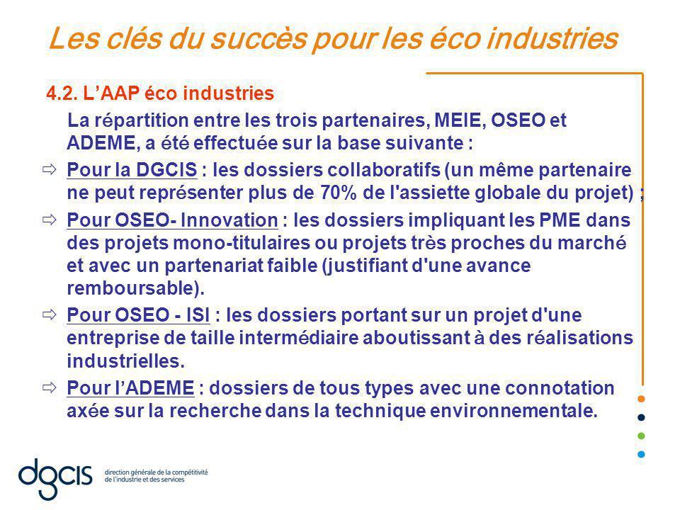 Les clés du succès pour les éco industries 4.2.