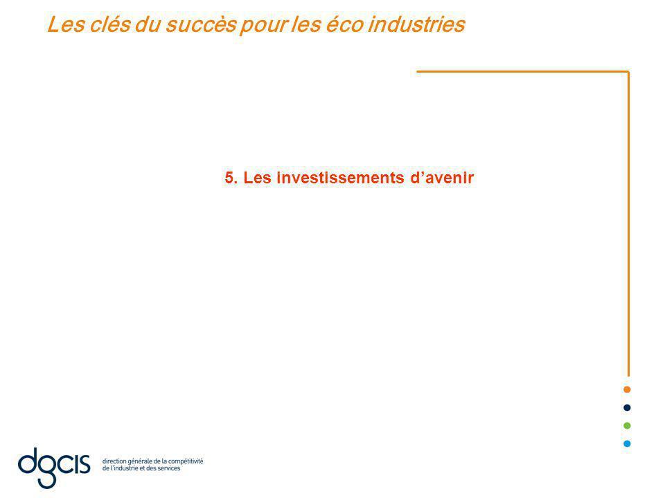 5. Les investissements d'avenir