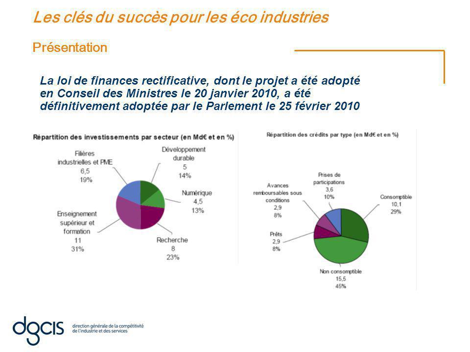 Présentation La loi de finances rectificative, dont le projet a été adopté en Conseil des Ministres le 20 janvier 2010, a été définitivement adoptée par le Parlement le 25 février 2010 Les clés du succès pour les éco industries