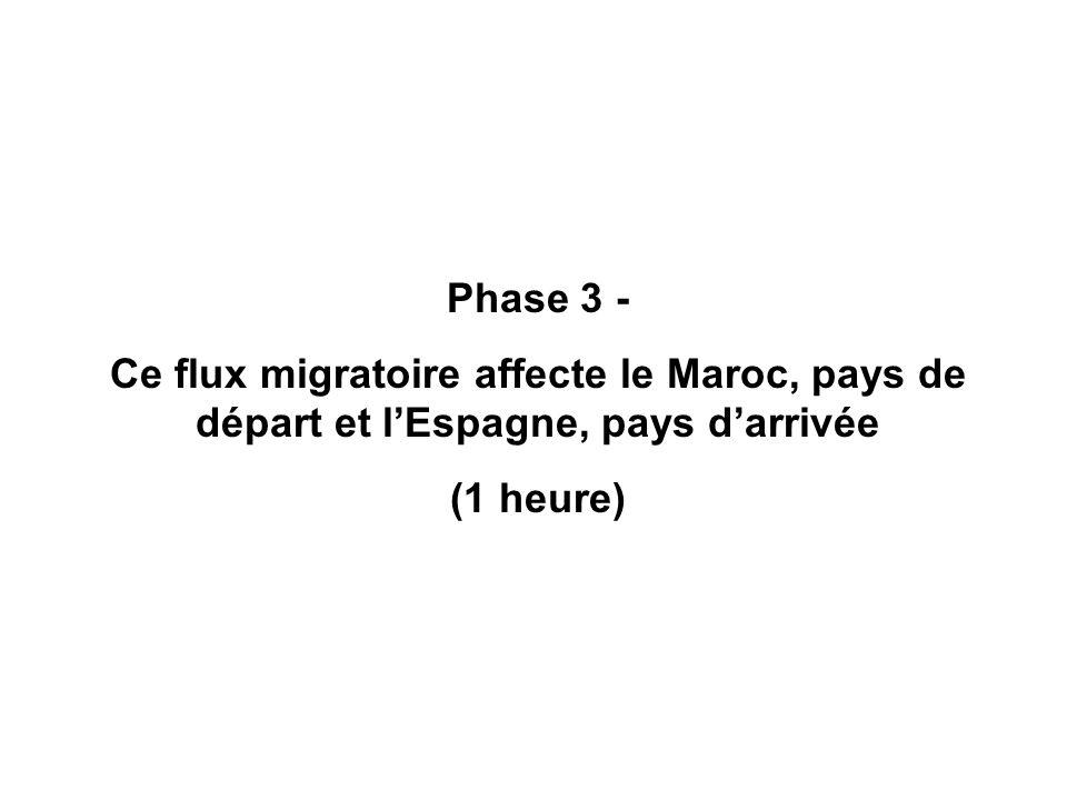 Phase 3 - Ce flux migratoire affecte le Maroc, pays de départ et l'Espagne, pays d'arrivée (1 heure)