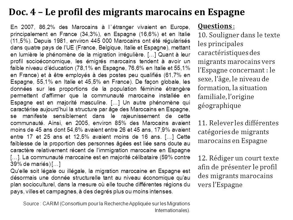 Doc. 4 – Le profil des migrants marocains en Espagne En 2007, 86,2% des Marocains à l'étranger vivaient en Europe, principalement en France (34,3%), e