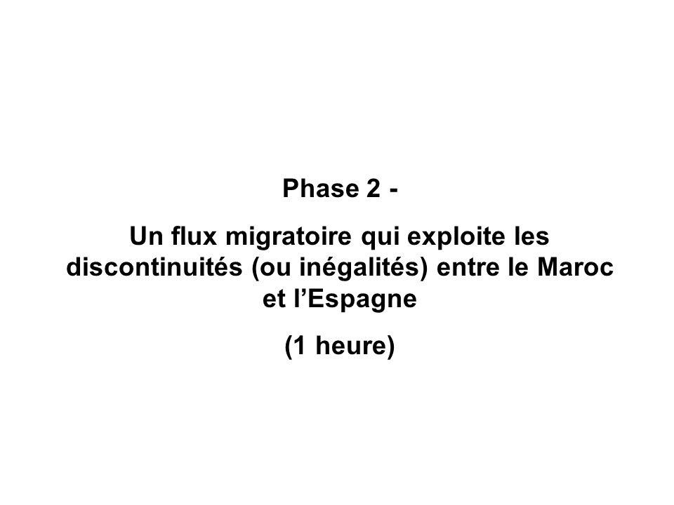 Phase 2 - Un flux migratoire qui exploite les discontinuités (ou inégalités) entre le Maroc et l'Espagne (1 heure)