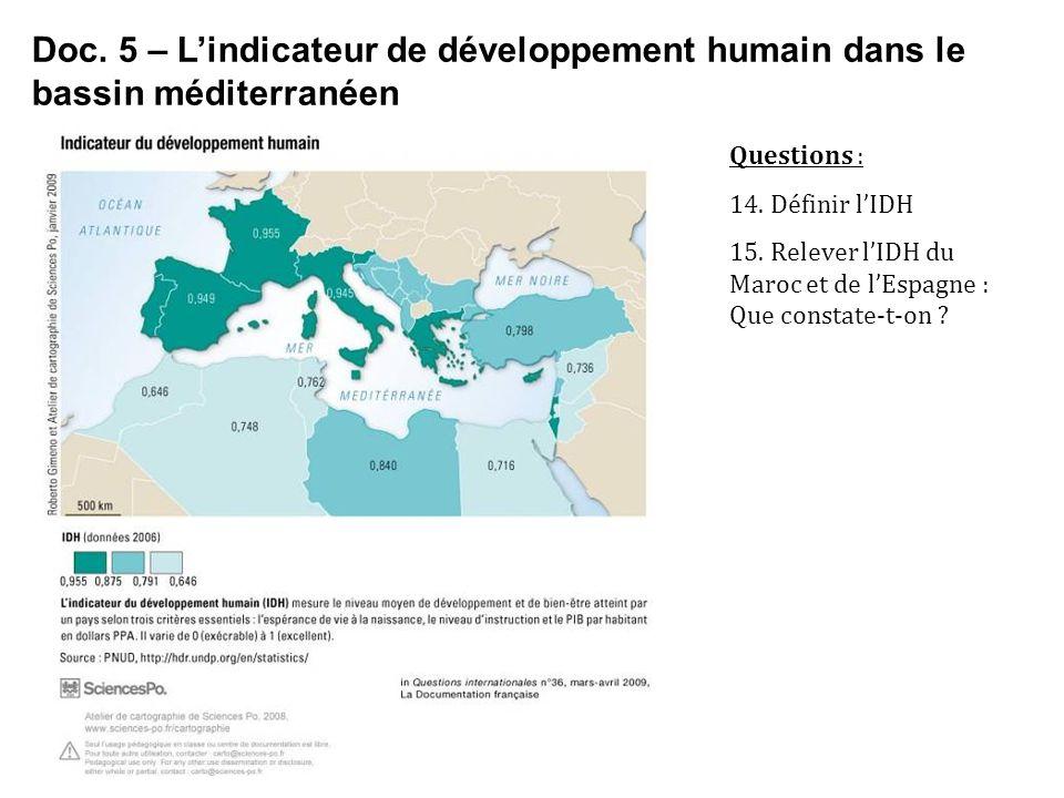 Doc. 5 – L'indicateur de développement humain dans le bassin méditerranéen Questions : 14. Définir l'IDH 15. Relever l'IDH du Maroc et de l'Espagne :